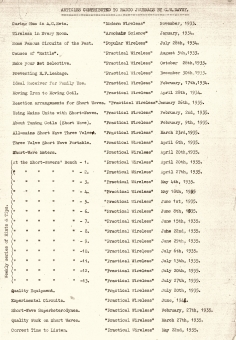 List of pre-war articles.